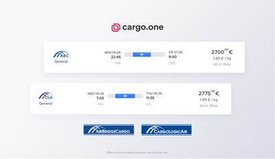 AirBridgeCargo and CargoLogicAir join air cargo booking platform cargo.one to offer their global capacities digitally.